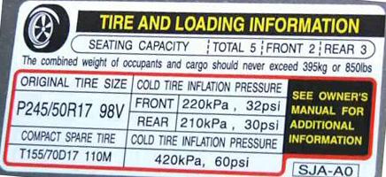Tough Tool Talk: Tire Pressure Gauges